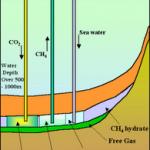 Bagan posisi cebakan gas hidrat di dasar laut.