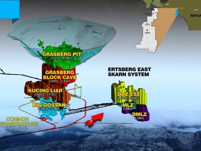 Freeport Jelaskan Kronologis Runtuhnya Tambang Bawah Tanah Big Gossan