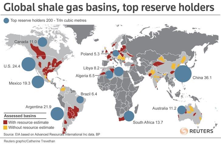 Pasar PGN Tidak Terpengaruh Produksi Shale Gas Amerika