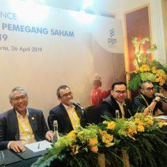 PGN Bagi Dividen Rp1,38 Triliun, 32% dari Laba Bersih