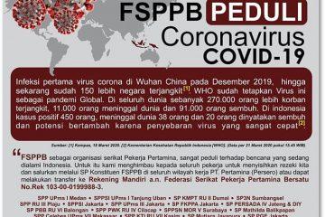 Serikat Pekerja Pertamina Galang Donasi Peduli Corona