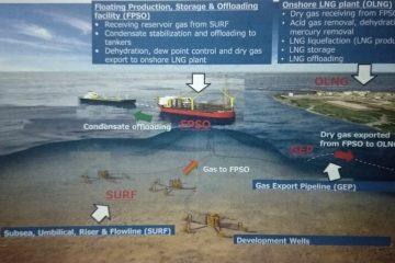 Gubernur Maluku Akui Lahan untuk Proyek Masela Telah Dikuasai Warga dan Oknum